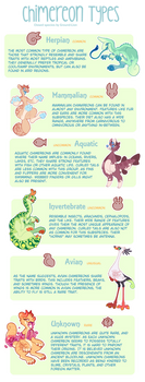 Chimereon Types by ground-lion