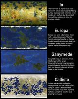 COLONY: The Galilean Maps by VincenzoNova