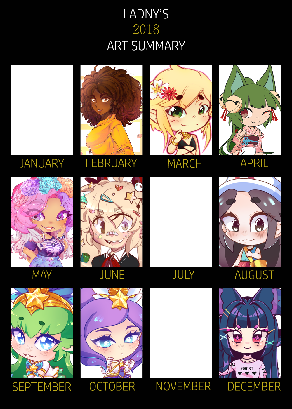 2018 Art Summary by ladny