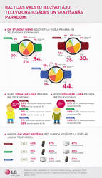 LG infographic by kic