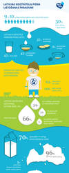 RPK infographic by kic
