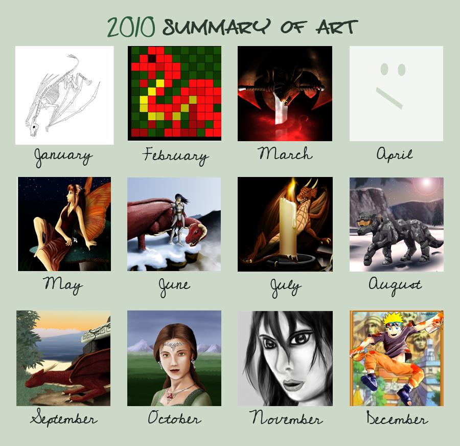Mah 2010 summary of art... by SmudgedPixelsArt