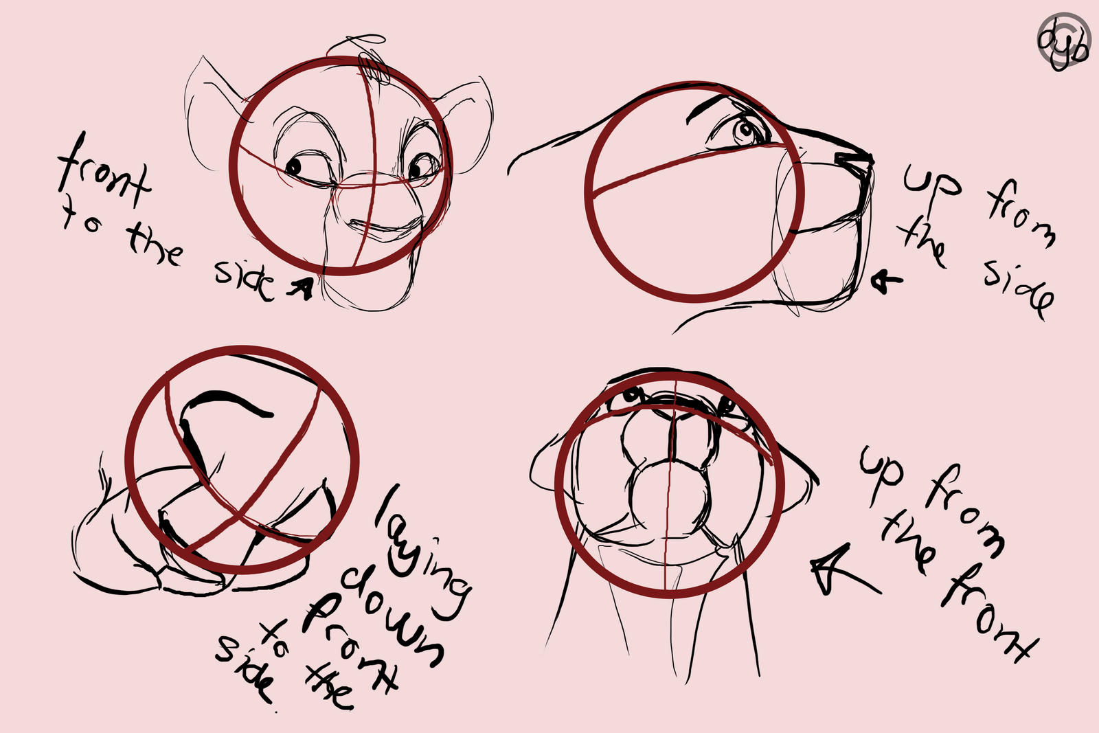 Guide Head Circles by dyb