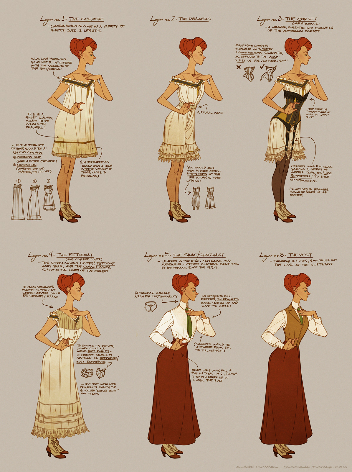 Character Design History : Dressing rosalind lutece by shoomlah on deviantart