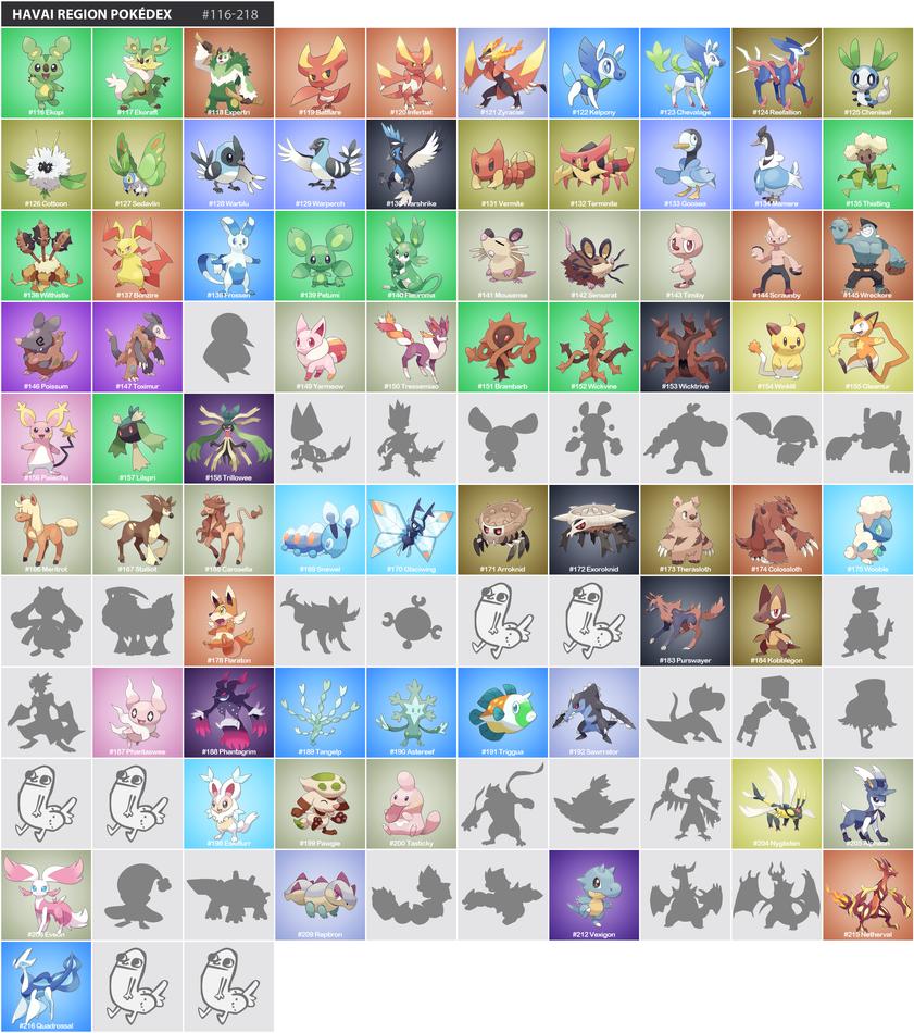 Pokemon: Legends of Havai Art Dex by zerudez