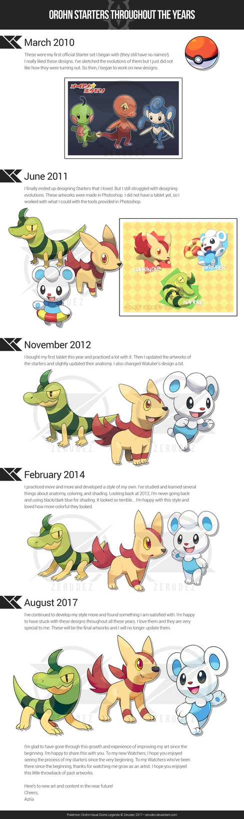 Orohn Starters Throughout The Years by zerudez