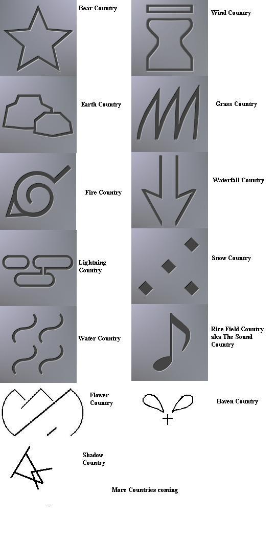 Village Symbols By Desicat674 On Deviantart