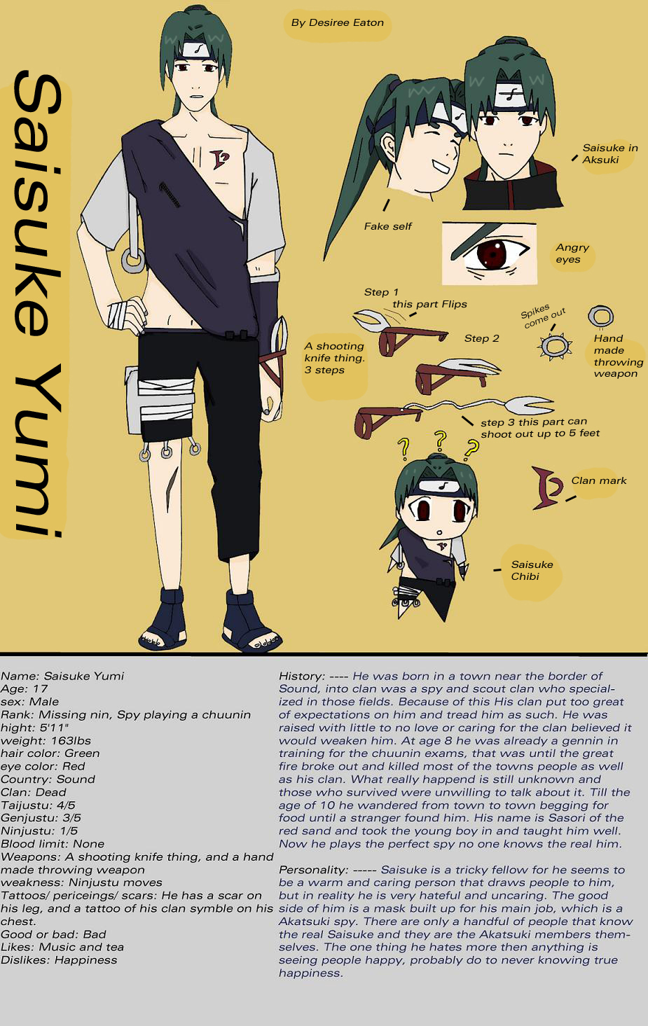 Naruto OC character sheet by Desicat674