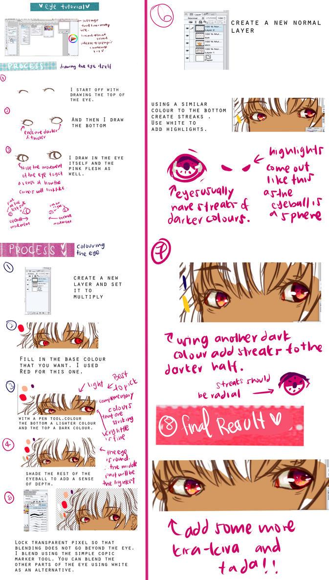 Eye Tutorial 1 by Miipanyaa