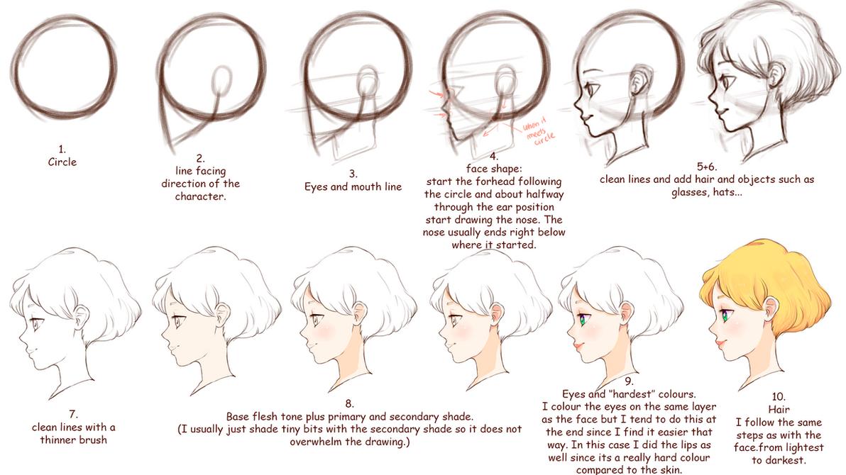 Basic Head Side Tutorial by Kifumi-chan1