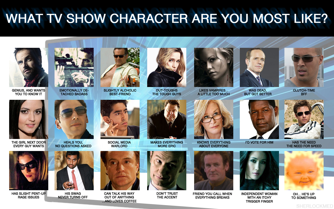 What TV Show Character Are You? by Xionice