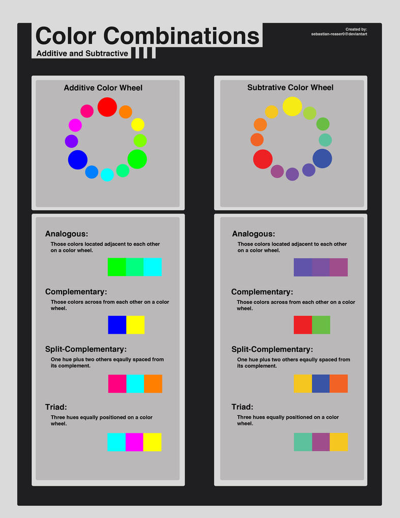 Basic color chart by sebastian reaser0 on deviantart basic color chart by sebastian reaser0 geenschuldenfo Images