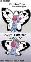Nintendo Logic-Pokemon #4 (speed paint included)