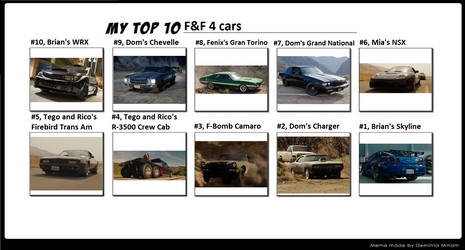My Top 10 Fast and Furious 4 cars by Muscle-Tone-01
