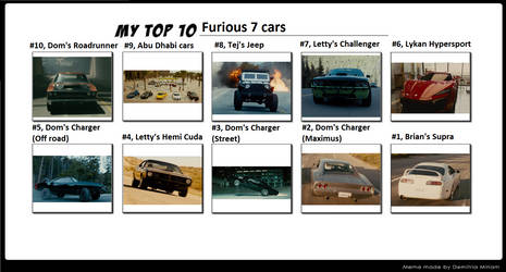 My Top 10 Furious 7 cars by Muscle-Tone-01