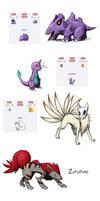 Pokemon Fusions by BlazeDGO