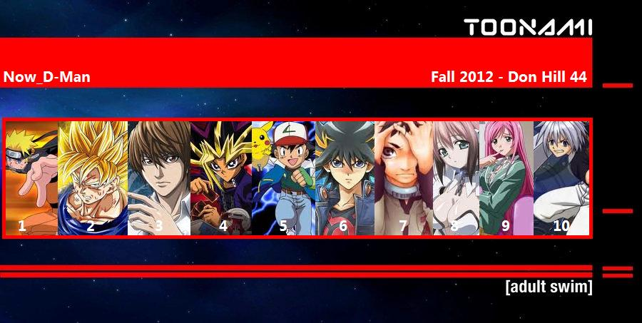 My Fall 2012 Anime Top 10 by Donhill44