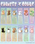chinese zodiac by hakubaikou