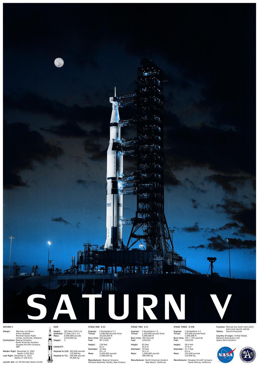 Saturn V by nuke-vizard