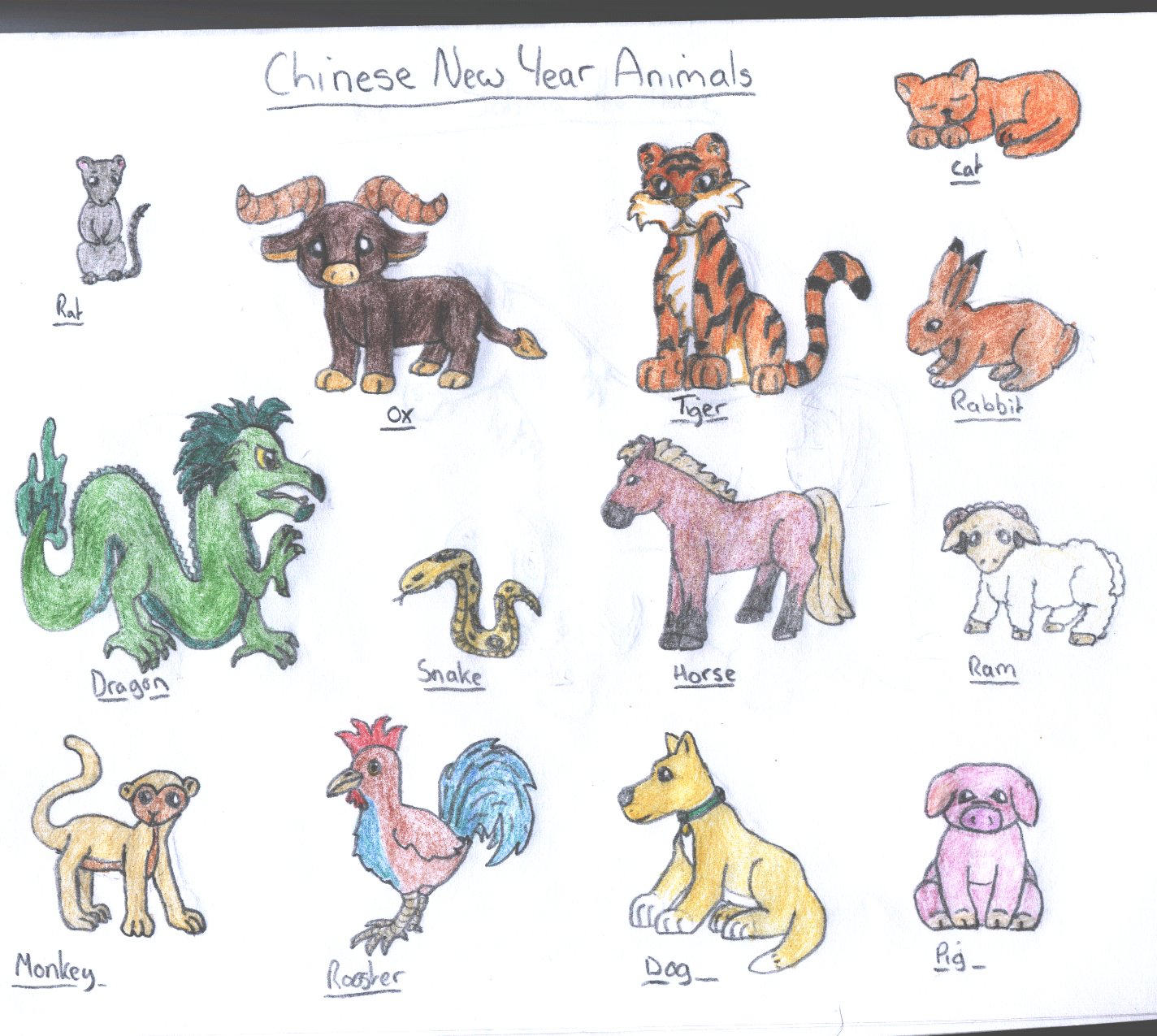 Chinese New Year Animals by SweetlilAngel on DeviantArt