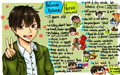 Highschool Girl Meme:Haruo//halwani Raihan