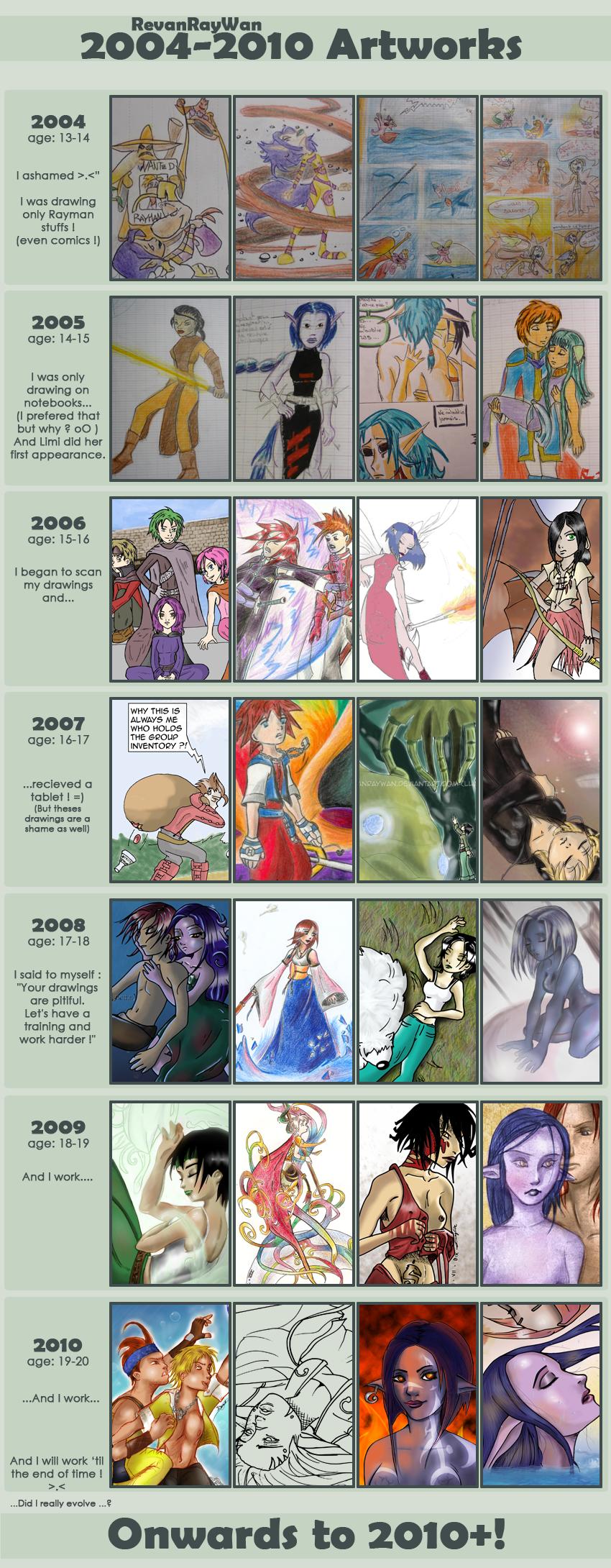 Les perles de nos jeunes jours [galerie commune] - Page 2 My_late_improvement_meme_by_RevanRayWan