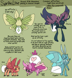 Species submission - Sprite Lite by cubeybooby