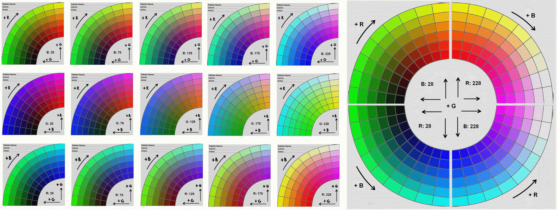 RGB Colors and Color Wheel by MarianthiZ on DeviantArt