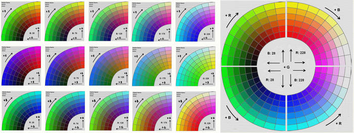 RGB Colors and Color Wheel