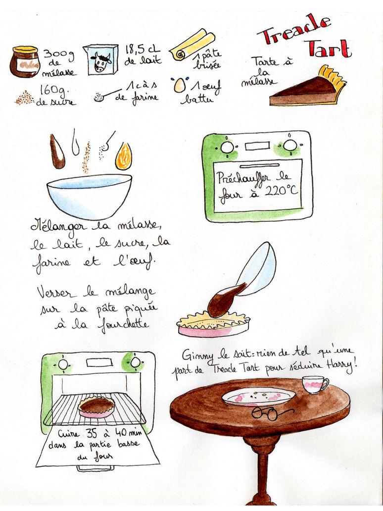 Treacle Pie by JuneSunshine