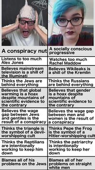 Conspiracy Nuts vs. Neo-Progressives