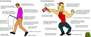 The Virgin Apology vs. the Chad Double Down