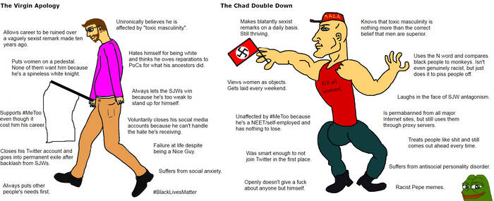The Virgin Apology vs. the Chad Double Down by Phracker
