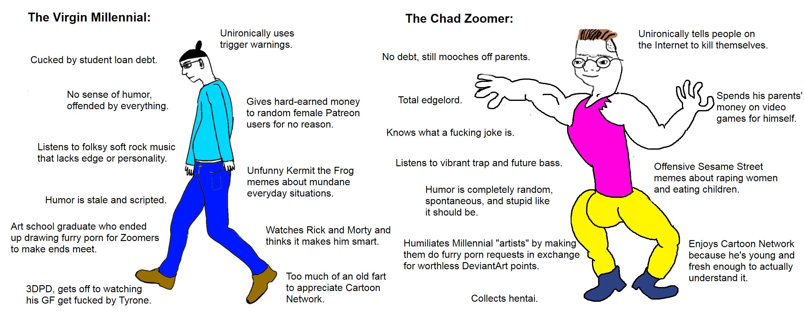 doomer gf and chad gf