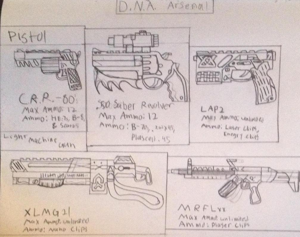 D.N.A. Arsenal 1 (C.I.P.) by Dark-sontheWolf137