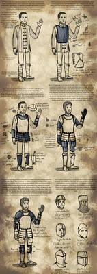 Basic Guide to European Armor