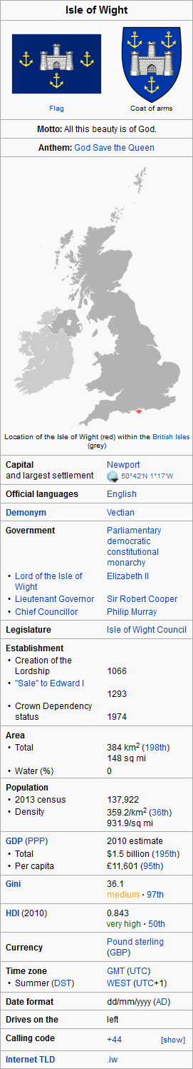 The New Lord(s) of the Isle of Wight by FederalRepublic