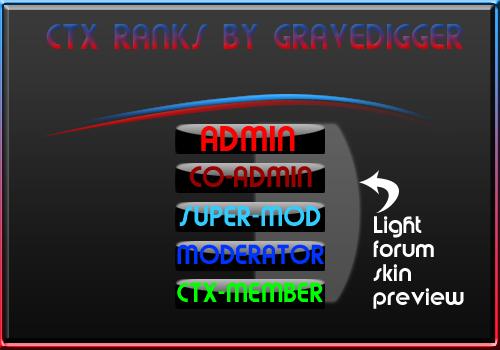 Forum ranks by iBFAM