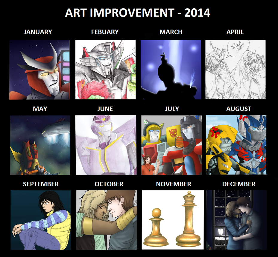 2014 Art Summary by diedott