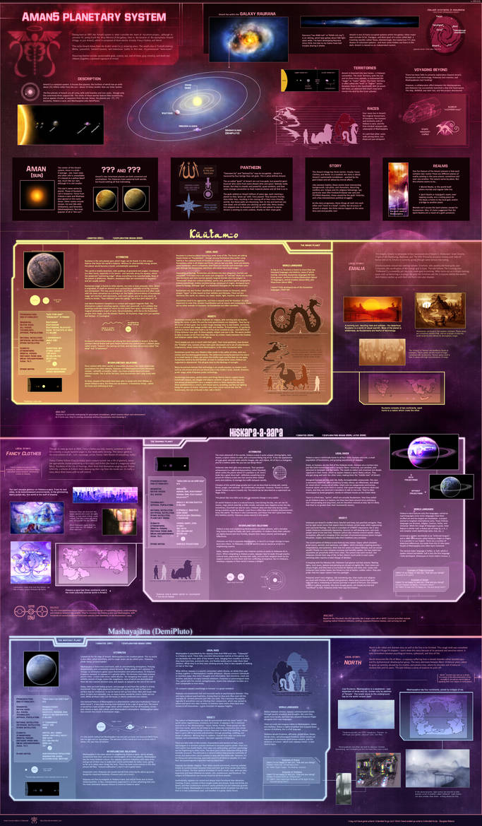 Aman5 ultimate guide by Ribbontail on DeviantArt