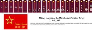 Rank Insignia of Manchurian Army