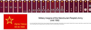 Rank Insignia of Manchurian Army