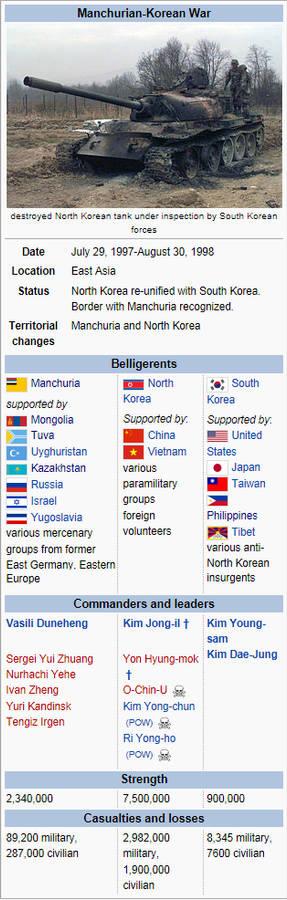 Manchurian-Korean War