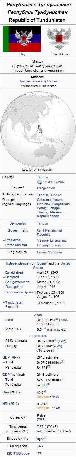 Republic of Tundunistan infobox by kyuzoaoi