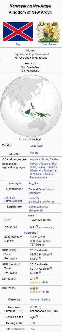 New Argyll Infobox by kyuzoaoi