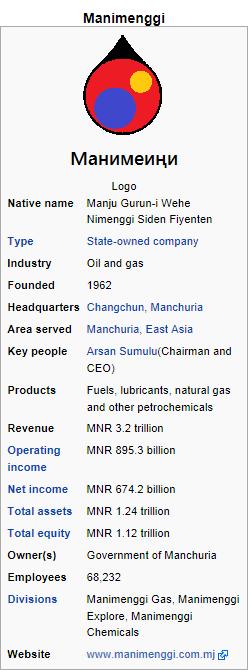 Fictional Company Profile: Manimenggi Oil Company by kyuzoaoi