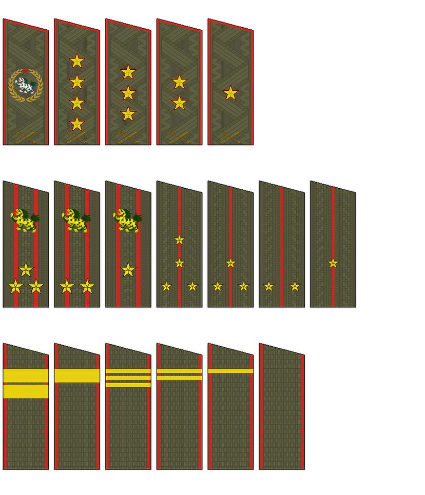 Rank Insignia of the Tibetan Communist Army by kyuzoaoi
