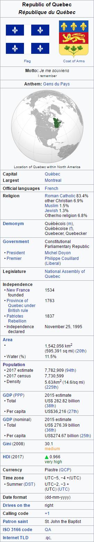 Republic of Quebec Infobox by kyuzoaoi