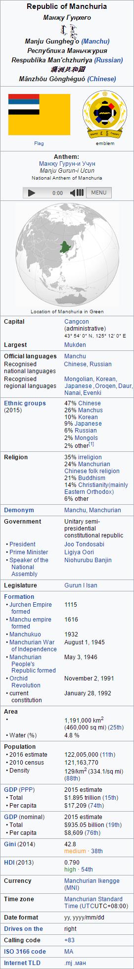 Manchuria Infobox by kyuzoaoi