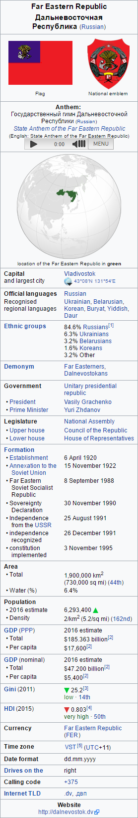 Far Eastern Republic Infobox by kyuzoaoi